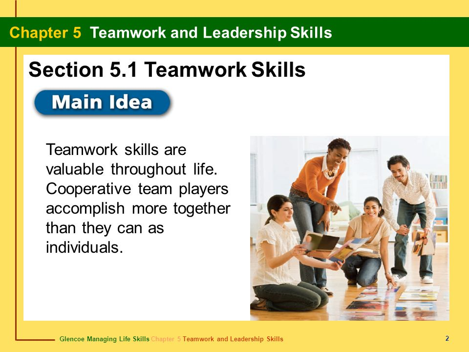 Section 5.1 Teamwork Skills