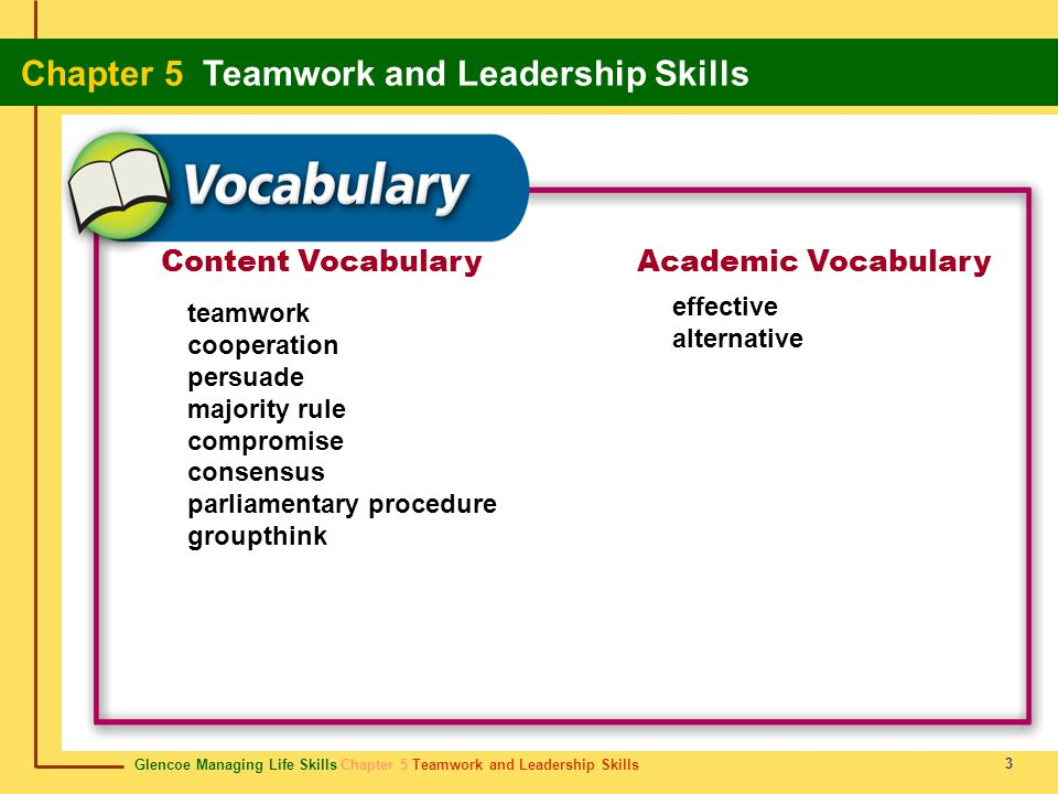 Content Vocabulary Academic Vocabulary effective alternative teamwork