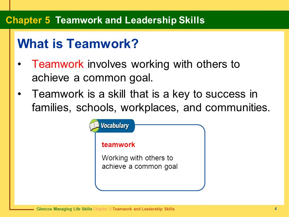What is Teamwork Teamwork involves working with others to achieve a common goal.