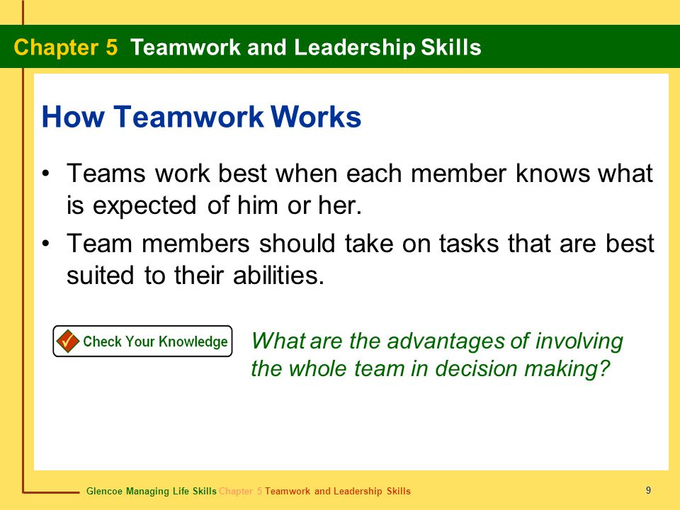 How Teamwork Works Teams work best when each member knows what is expected of him or her.