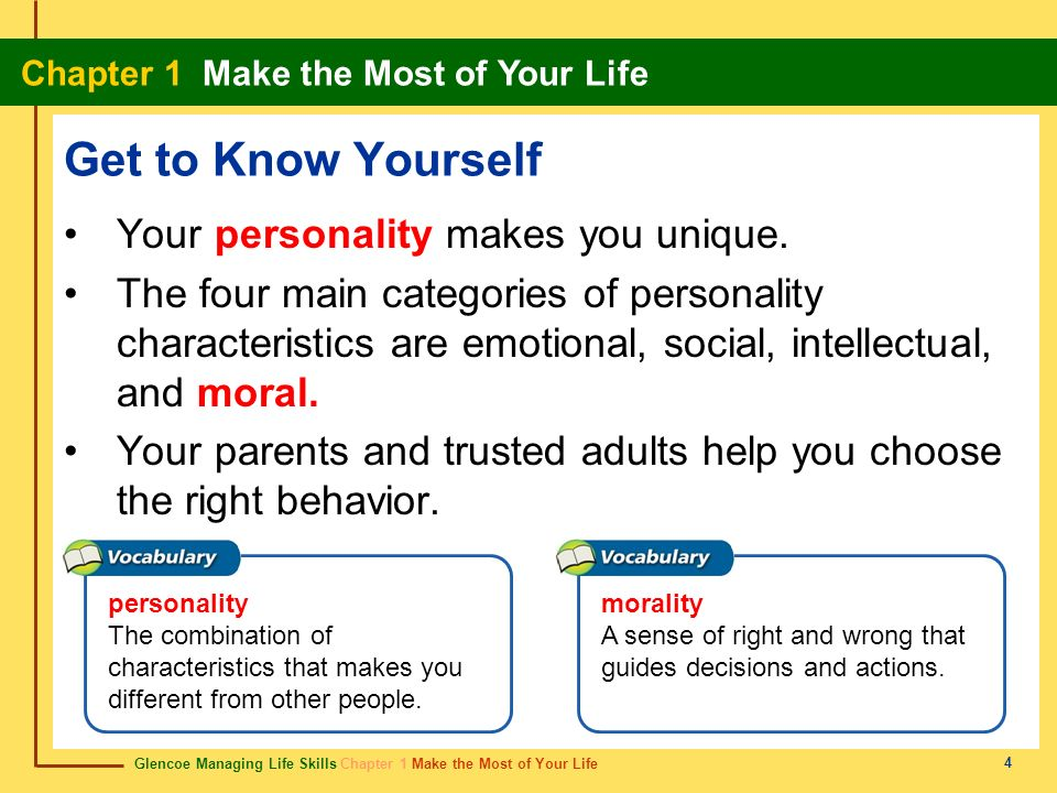 Get to Know Yourself Your personality makes you unique.