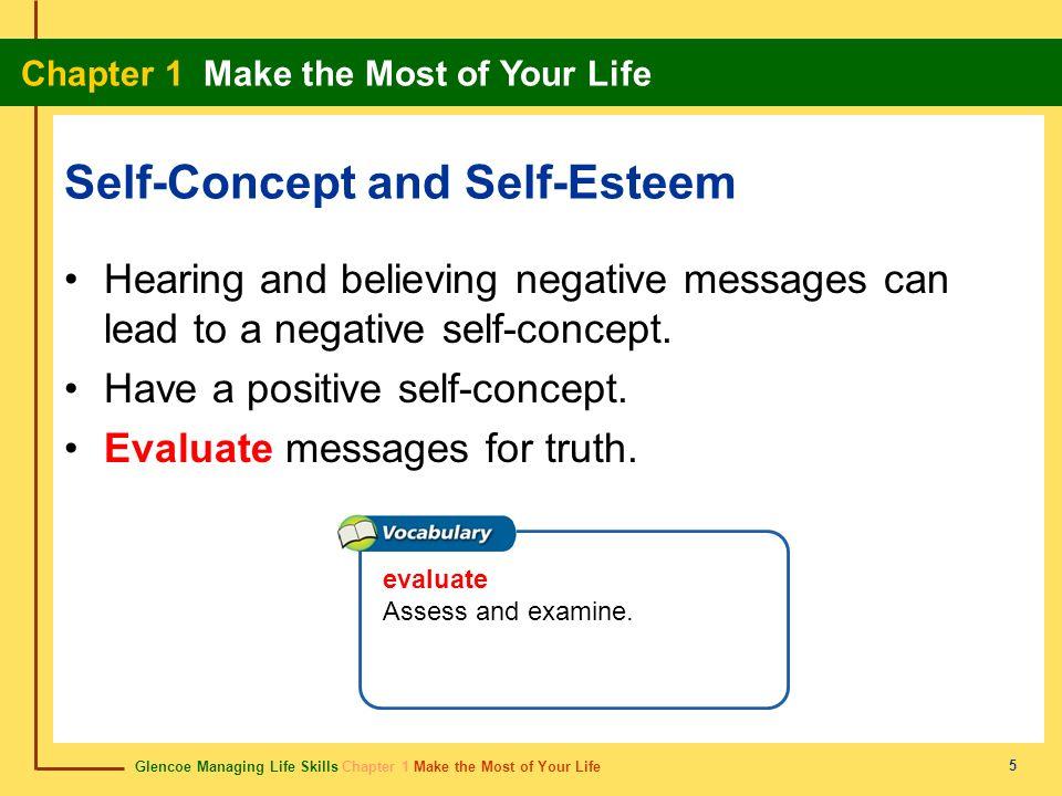 Self-Concept and Self-Esteem