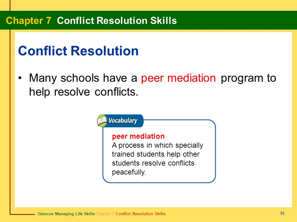 Conflict Resolution Many schools have a peer mediation program to help resolve conflicts.