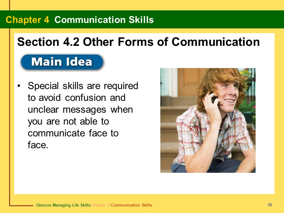 Section 4.2 Other Forms of Communication