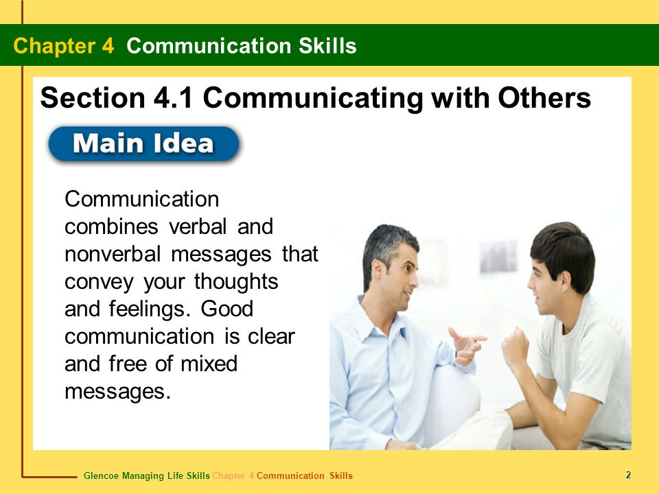 Section 4.1 Communicating with Others