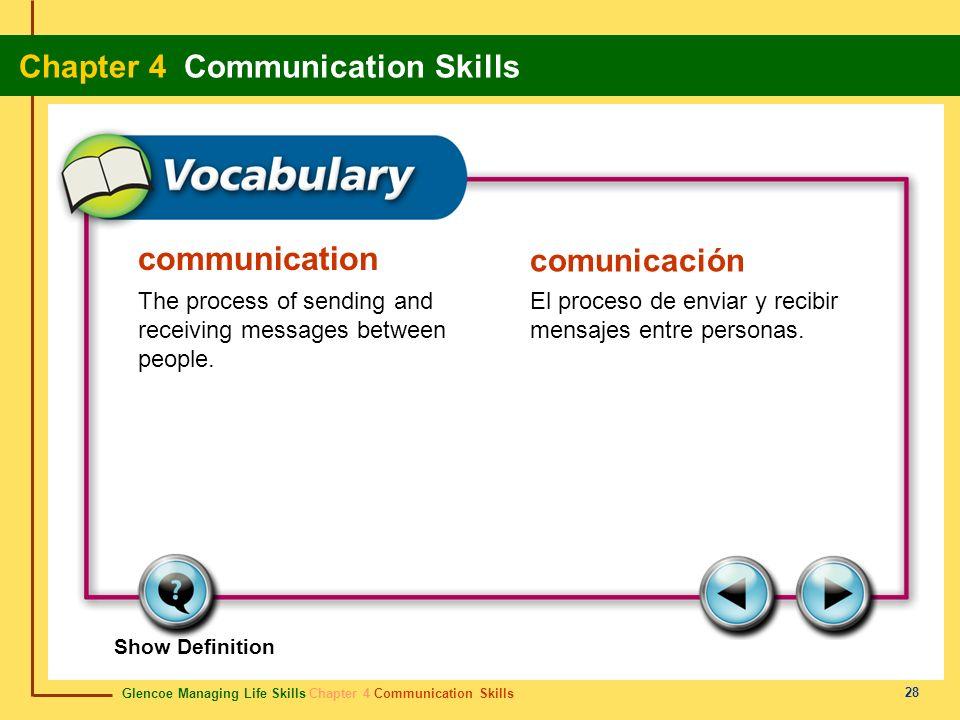 communication comunicación