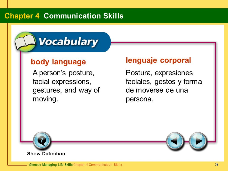 lenguaje corporal body language