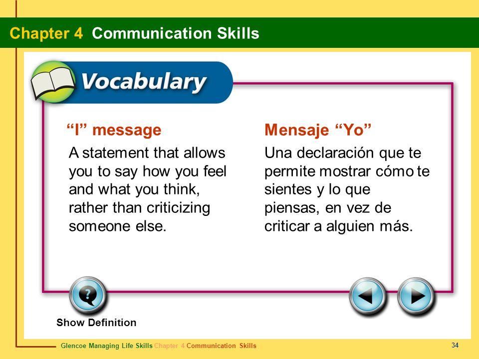 I message Mensaje Yo