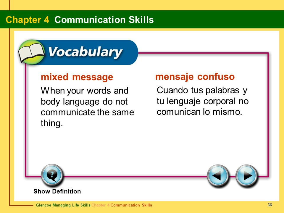 mixed message mensaje confuso. When your words and body language do not communicate the same thing.
