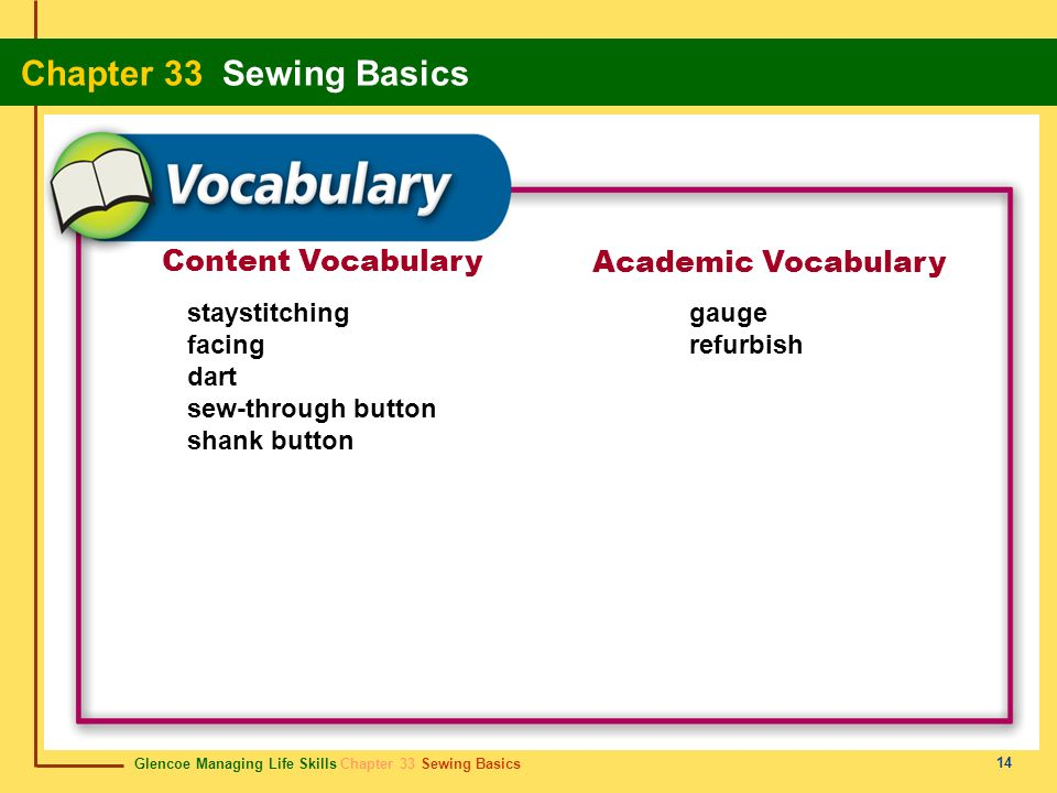 Content Vocabulary Academic Vocabulary staystitching facing dart