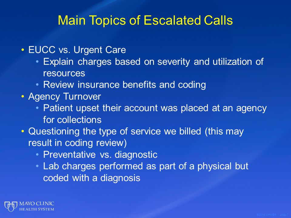 Main Topics of Escalated Calls