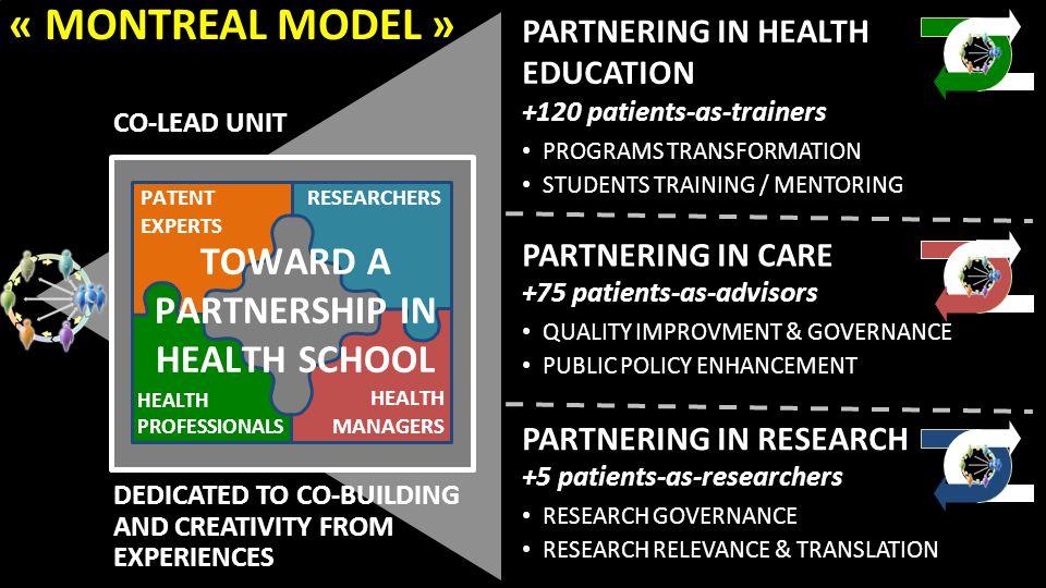 TOWARD A PARTNERSHIP IN HEALTH SCHOOL