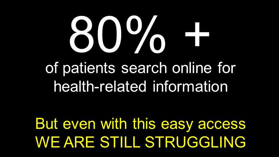 80% + of patients search online for health-related information
