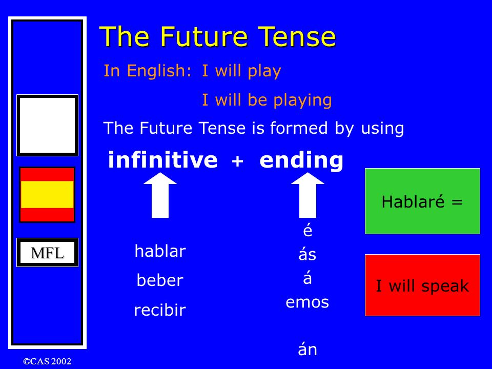 The Future Tense infinitive ending In English: I will play