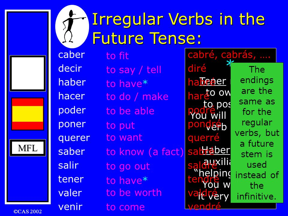 Irregular Verbs in the Future Tense: