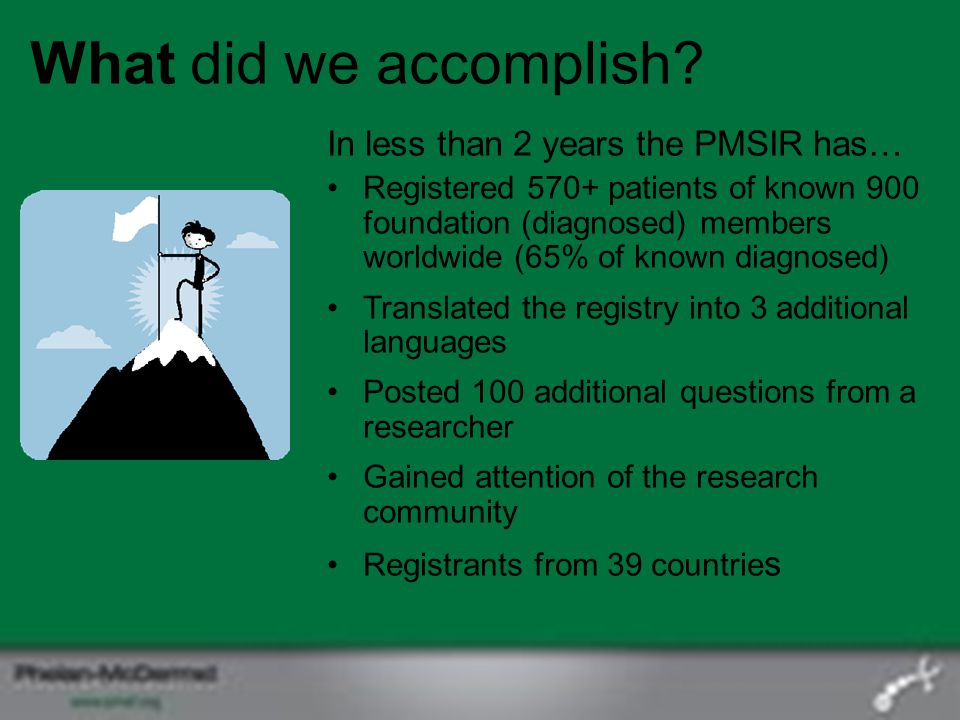 What did we accomplish In less than 2 years the PMSIR has…