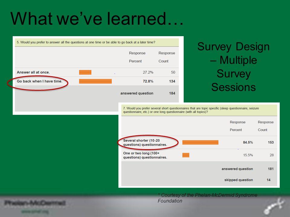 Survey Design – Multiple Survey Sessions