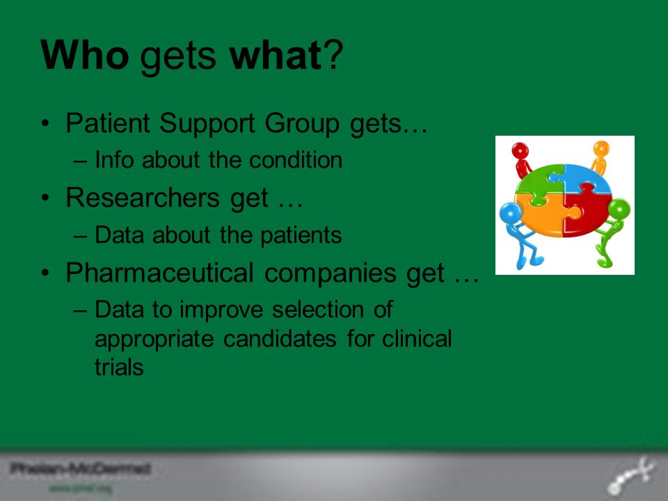 Who gets what Patient Support Group gets… Researchers get …