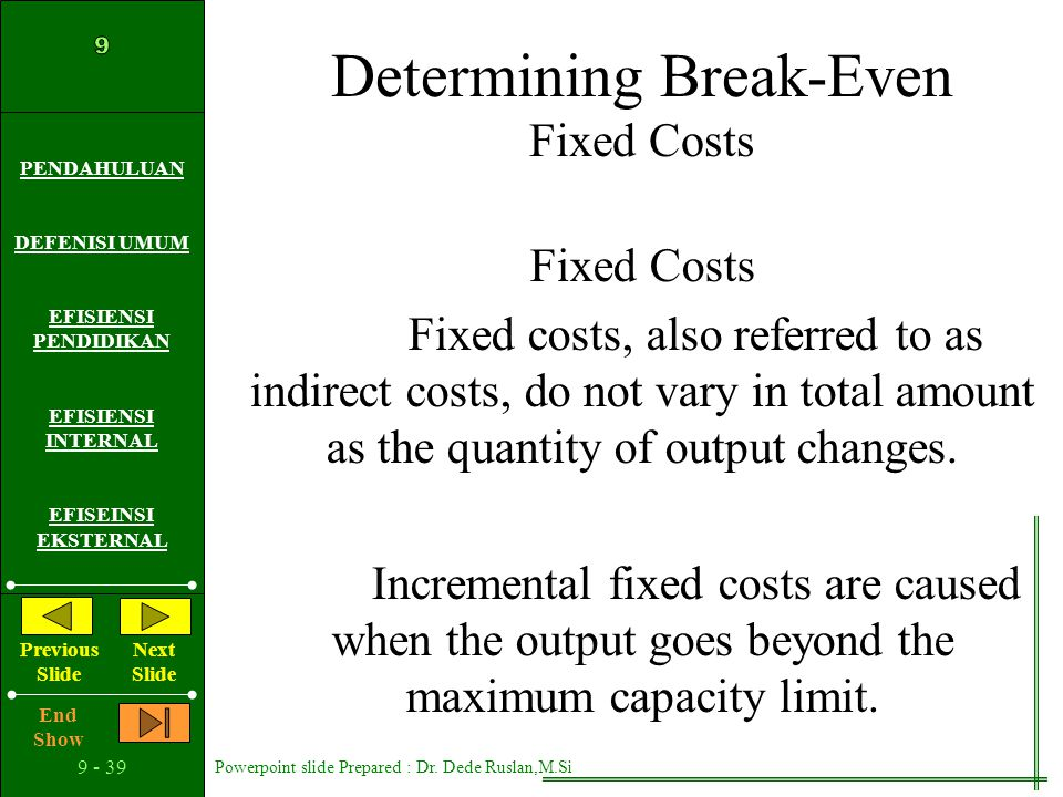 Determining Break-Even Fixed Costs