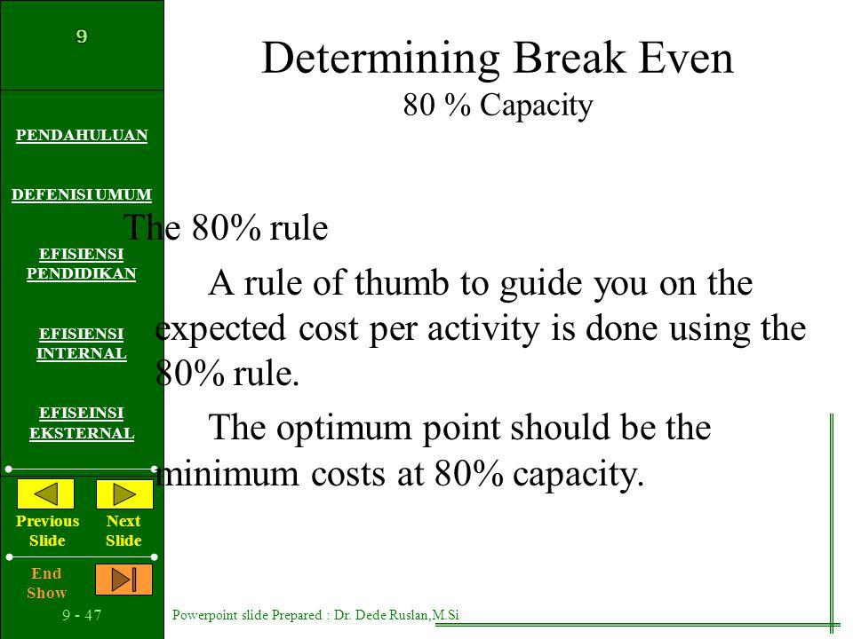 Determining Break Even 80 % Capacity
