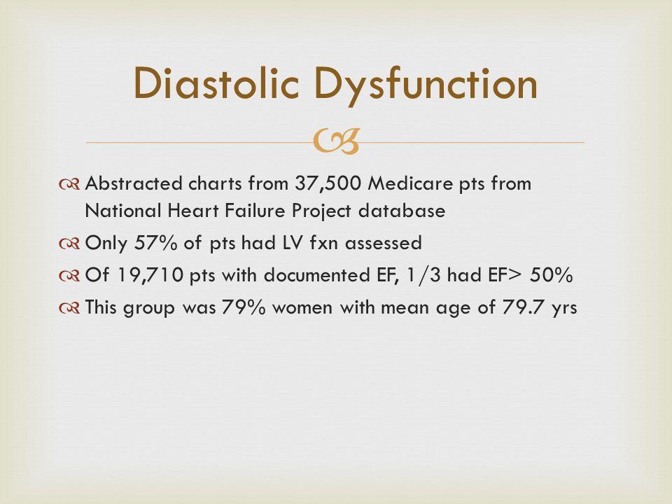 Diastolic Dysfunction