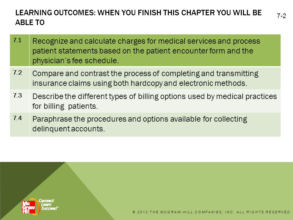 Learning outcomes: When you finish this chapter you will be able to