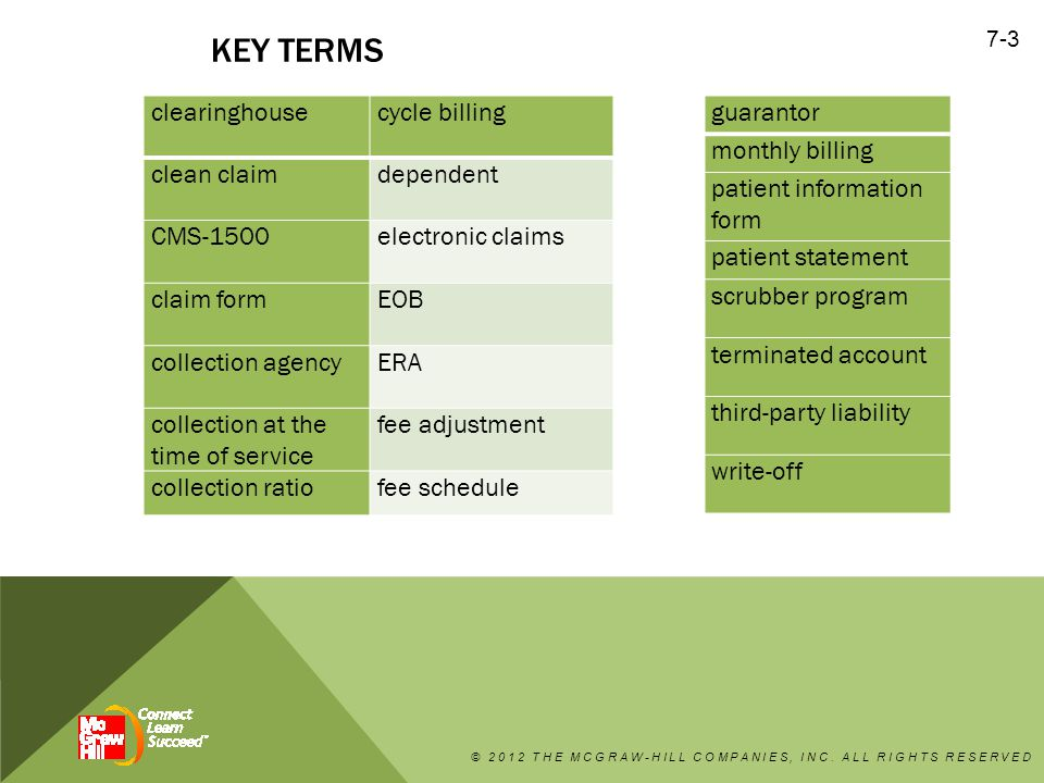 Key terms clearinghouse cycle billing clean claim dependent CMS-1500