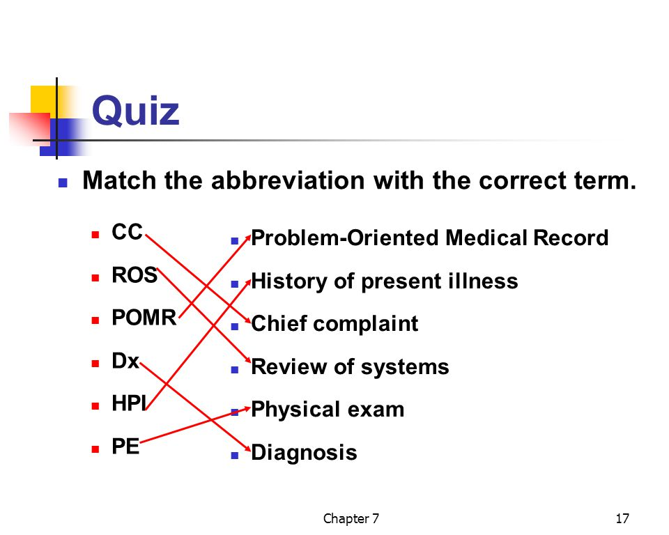 Quiz Match the abbreviation with the correct term. CC