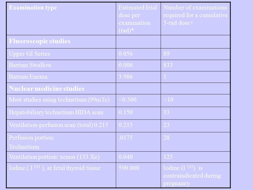 Nuclear medicine studies
