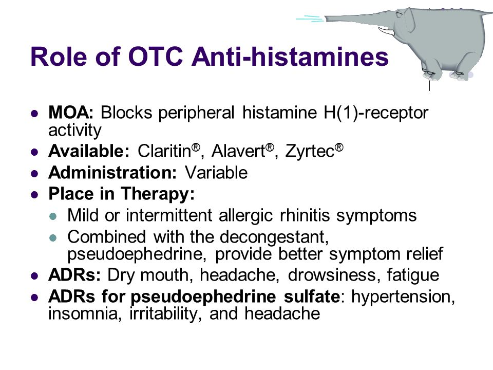 Role of OTC Anti-histamines