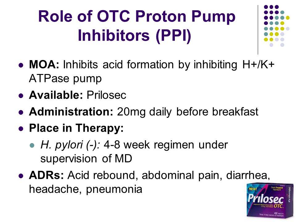 Role of OTC Proton Pump Inhibitors (PPI)