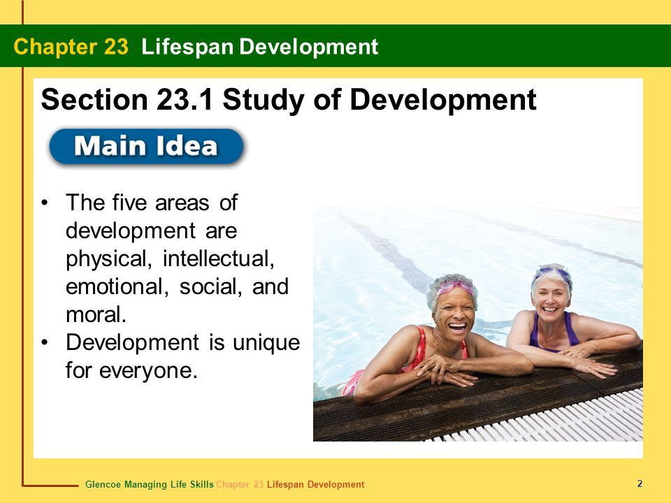 Section 23.1 Study of Development