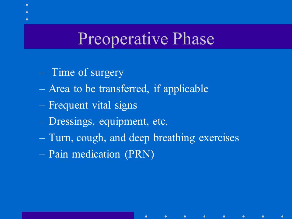 Preoperative Phase Time of surgery