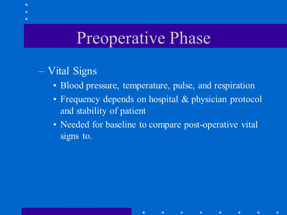 Preoperative Phase Vital Signs