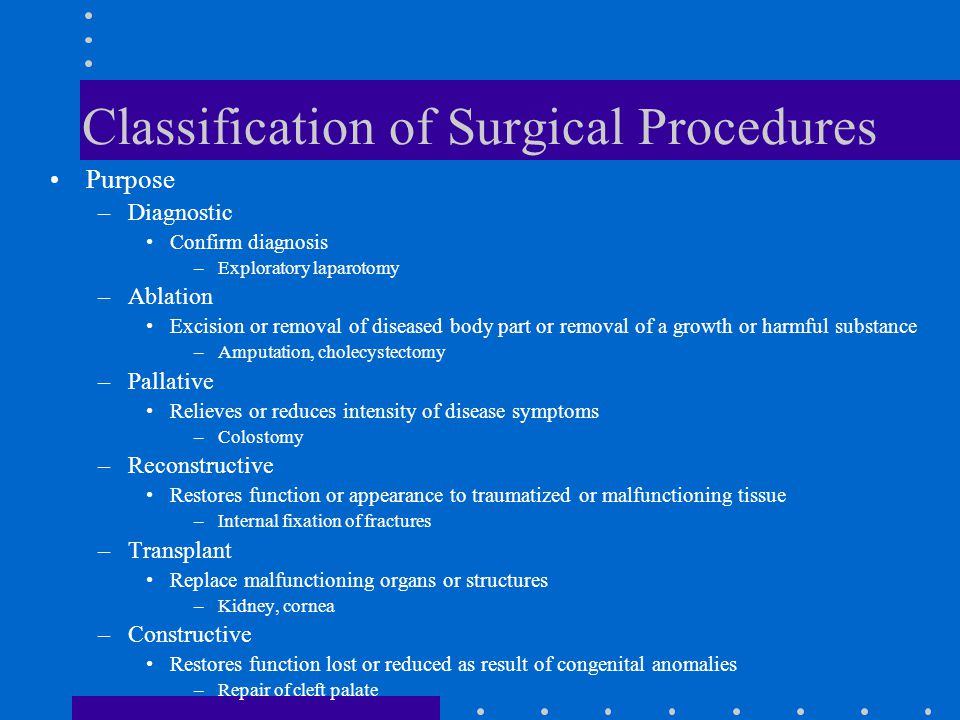 Classification of Surgical Procedures