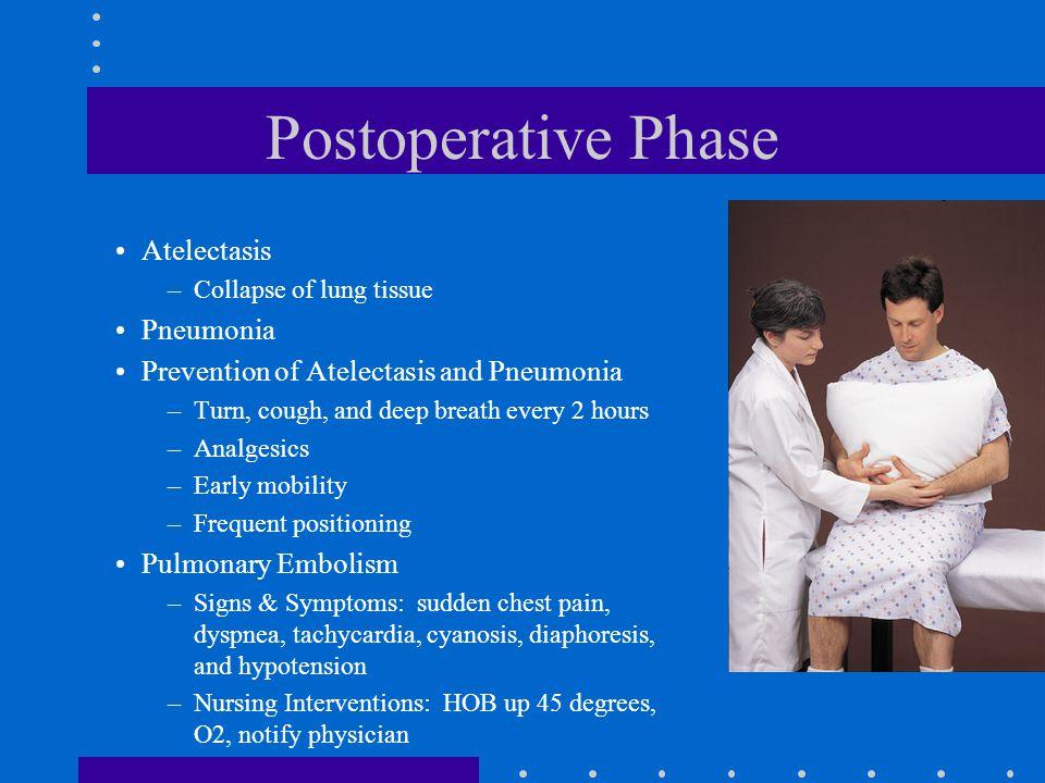 Postoperative Phase Atelectasis Pneumonia