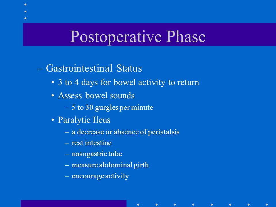 Postoperative Phase Gastrointestinal Status