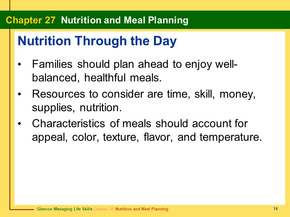 Nutrition Through the Day