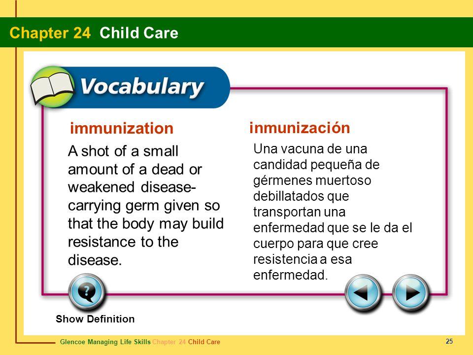 immunization inmunización