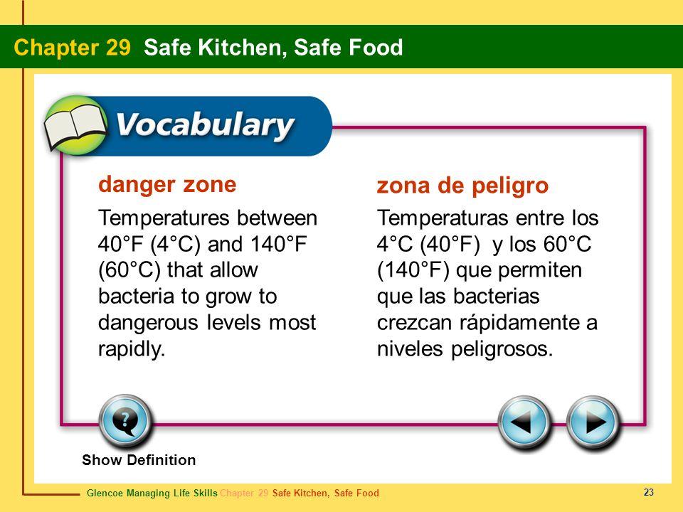danger zone zona de peligro