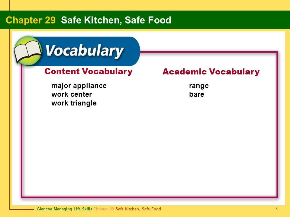 Content Vocabulary Academic Vocabulary major appliance work center