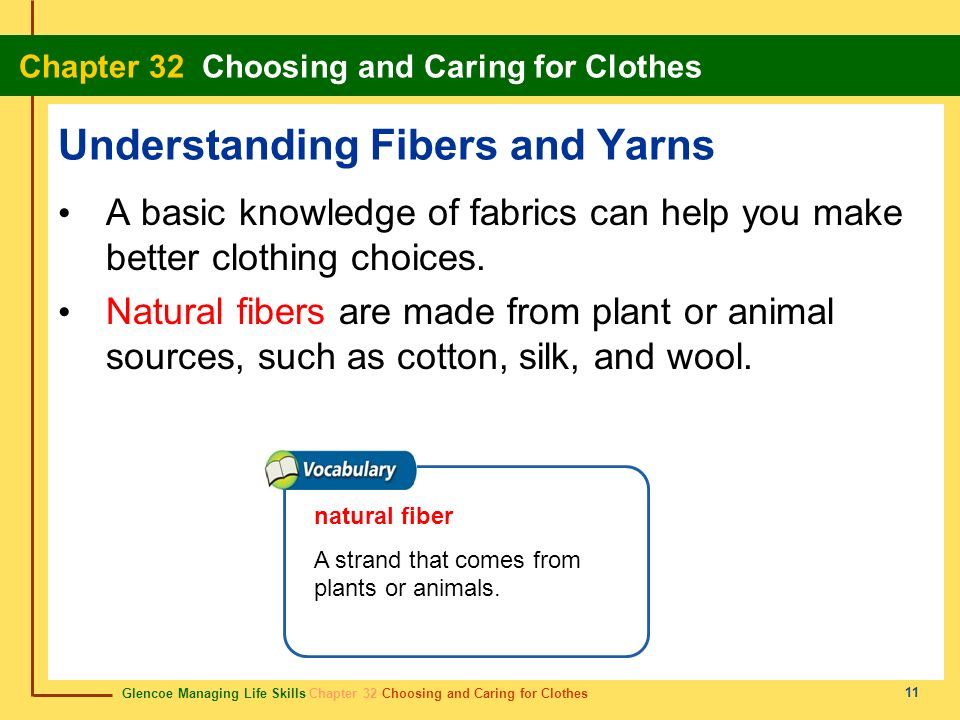 Understanding Fibers and Yarns