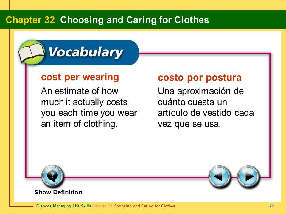 cost per wearing costo por postura
