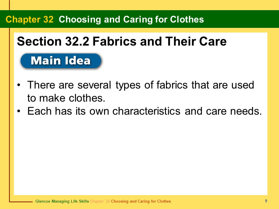 Section 32.2 Fabrics and Their Care