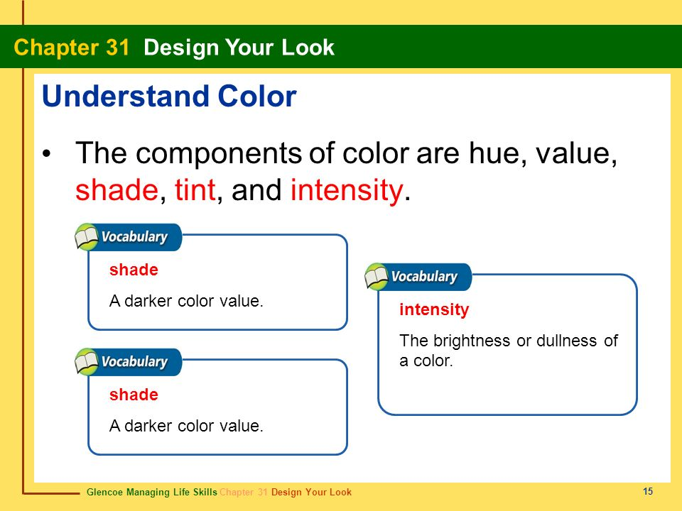 The components of color are hue, value, shade, tint, and intensity.