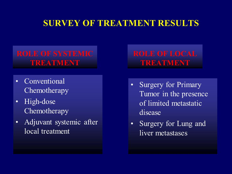 Survey of TREATMENT RESULTS