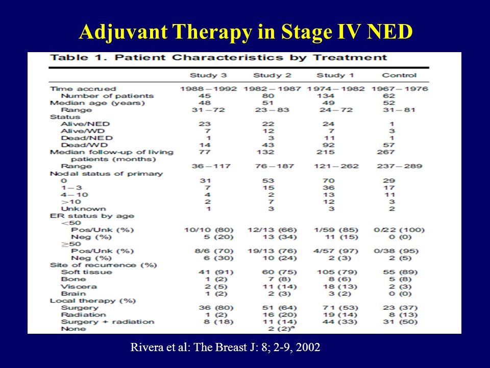 Adjuvant Therapy in Stage IV NED