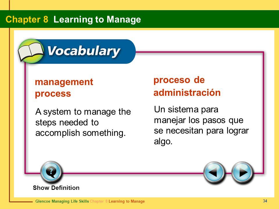proceso de administración management process