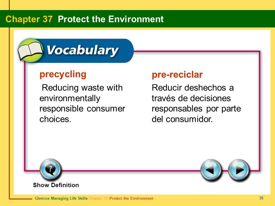precycling pre-reciclar