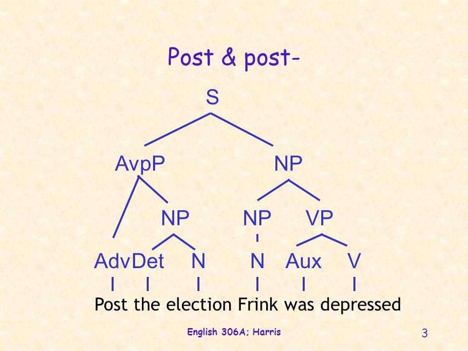 Post & post- S AvpP NP NP NP VP Adv Det N N Aux V